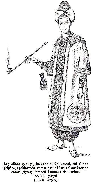Erkek Feracesi - Reşad Ekrem Koçu Süslenme Sözlüğü sf.112